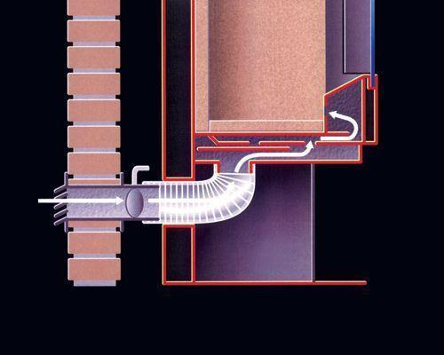 Airsystem And Airkit